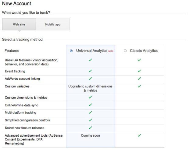 Choose A Tracking Method